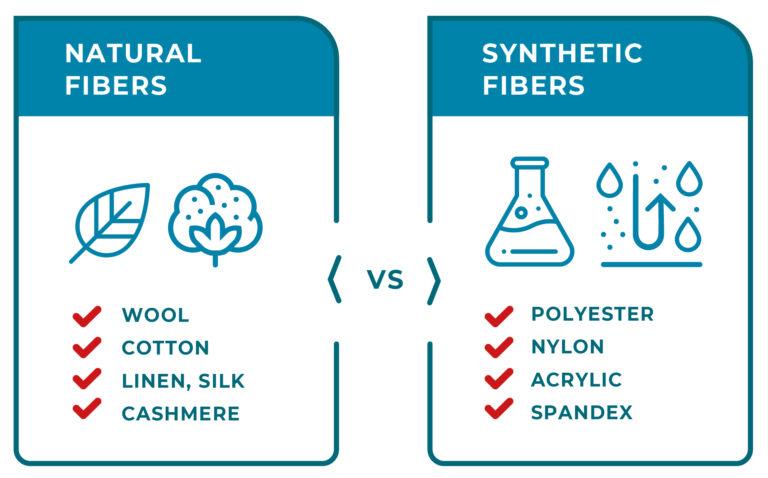 Natural versus synthetic fibers